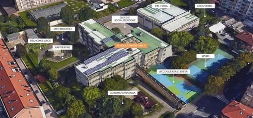 Torino a scuola di spazio pubblico